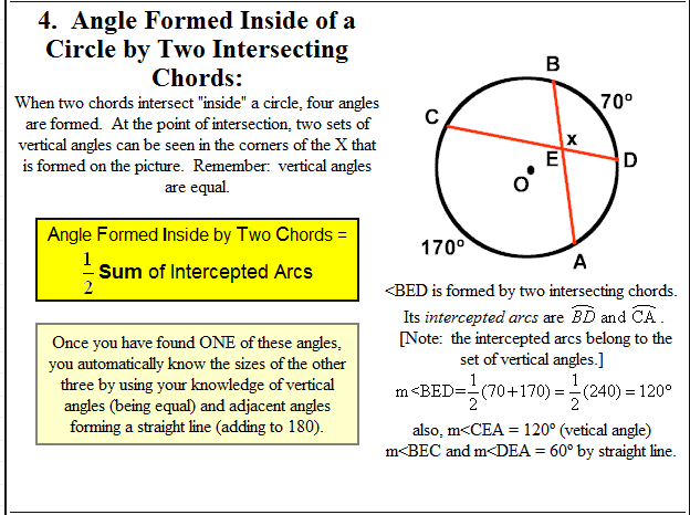 rasblmscore / Angle Formed Inside of a Circle by Two Intersecting Chords
